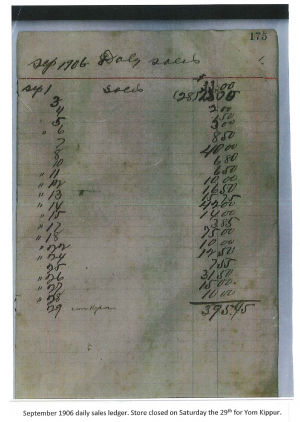 05 September 1906 Daily Sales Ledger. Store Closed on Saturday the 29th for Yom Kippur.
